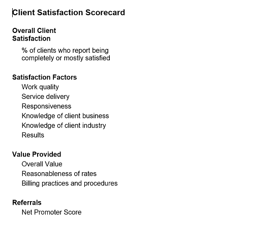 Client Satisfaction Scorecard